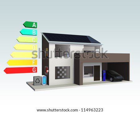 energy efficient house concept