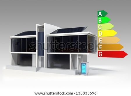 Energy efficient house with solar panel, home battery system, and energy classification chart available