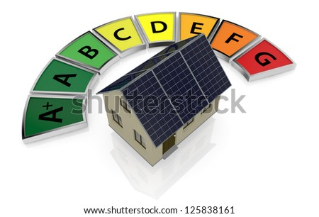 energy performance scale with a house and solar panels (3d render)