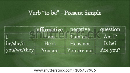 Present Simple Tense Poster in Present Simple Tense