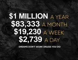 Entrepreneur Motivation Canvas Art Design