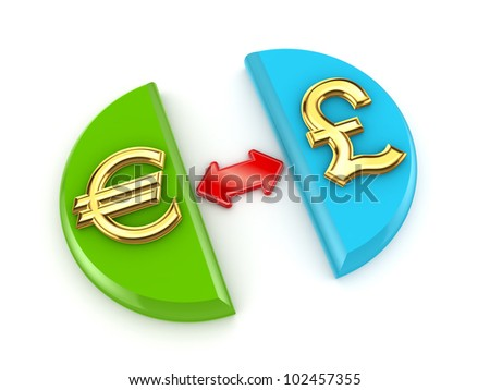 Euro and pound sterling signs.Isolated on white background.3d rendered.