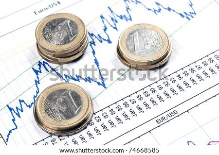 Euro coins on statistics graph