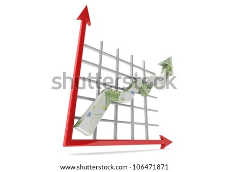 Euro dollar graph