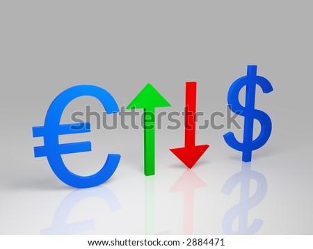 euro vs dollar (euro up dolar down)