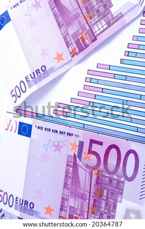 European currency banknotes