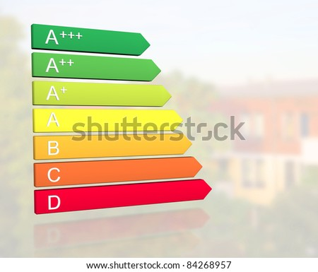European energy efficiency classification including the new A+, A++, A+++ classes in front of an apartment building