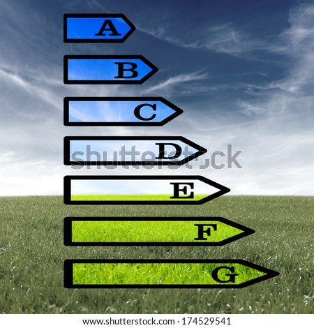 European energy rating certificate to measure efficiency and consumption to grade houses and appliances on an eco friendly basis superimposed over a landscape of a green field and blue sky