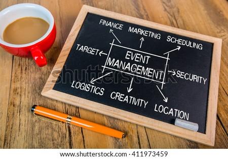 event management flowchart concept