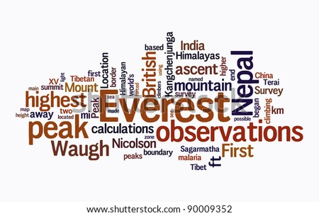 everest text cloud on isolated background