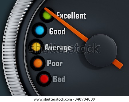 Excellency levels speedmeter with the needle pointing excellent