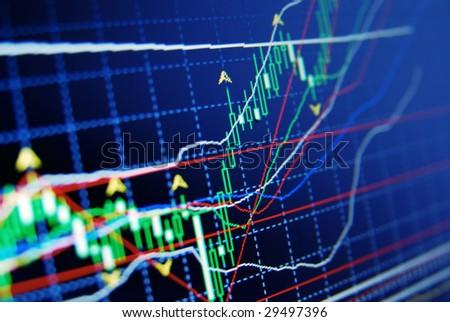 Exchange rate chart on computer screen