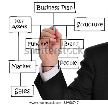 Executive drawing business plan on a whiteboard