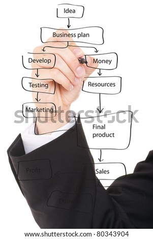 Executive drawing business plan on a whiteboard - stock photo