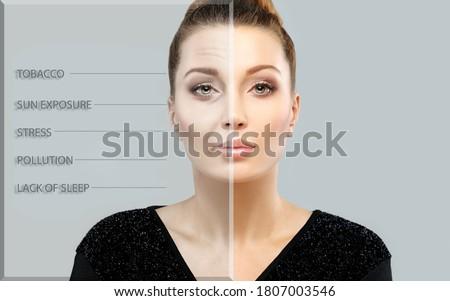 External factors promoting skin ageing. (UV, Pollution, cigarette)