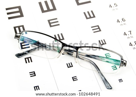 Eye chart and glasses