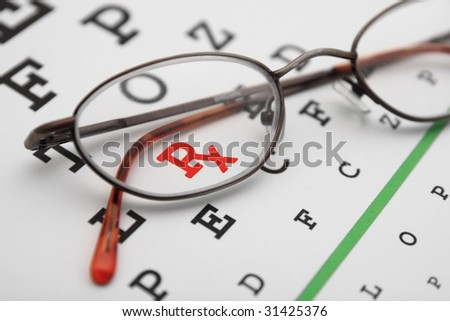 eye chart with glasses and prescription symbol