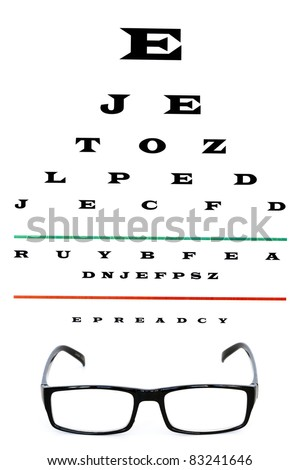 eye chart with reading glasses
