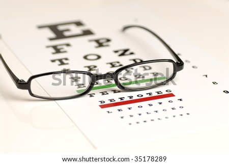 Best Places for Eye Exams, Glasses and C