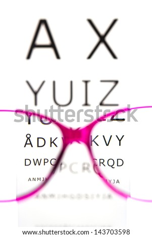 Eye Exam with eye chart