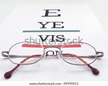 Eye glasses placed on conceptual eye exam chart spelling Eye Vision