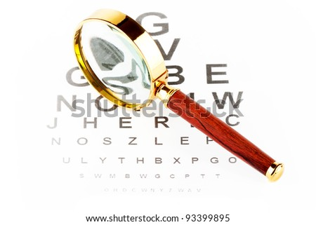 Eye Testing Chart with magnifier on the white