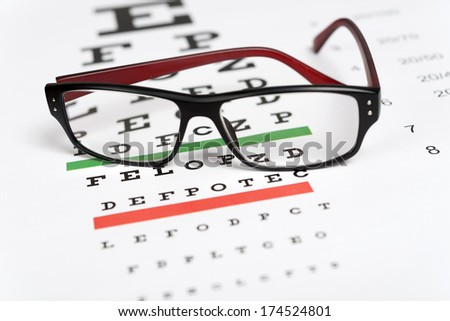 Eyeglasses on the eye chart background.