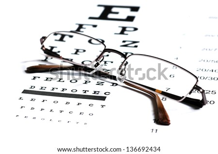 Eyeglasses on the Snellen Chart