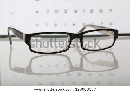 Eyes examination- glasses on eye chart, closeup