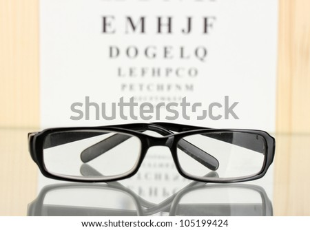 Eyesight test chart with glasses close-up