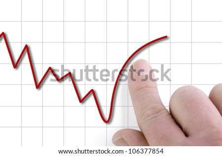 Falling stock-price is being pushed upwards by finger
