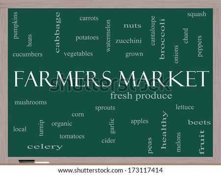 Farmers Market Word Cloud Concept on a Blackboard with great terms such as fresh, produce, local and more.