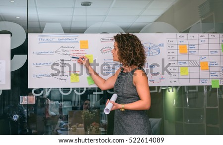 Female coach showing project management studies over glass wall