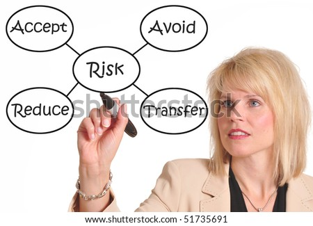 Female executive drawing a risk management chart