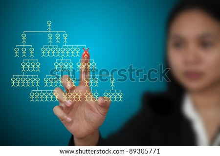 female hand selecting employee who fired from virtual interface for human resource concept