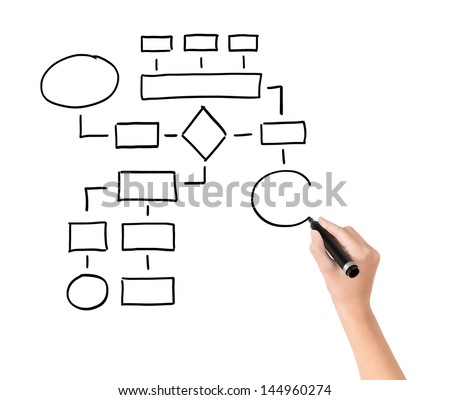 Female hand with marker drawing blank flowchart. Isolated on white background.