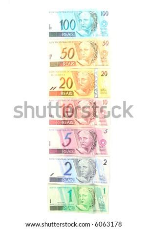 Financial Brazilian Real money background .