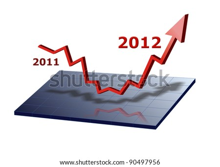 financial business graph is showing success for 2012