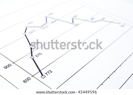 Financial chart on white background