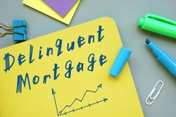 Financial concept about Delinquent Mortgage with inscription on the piece of paper.