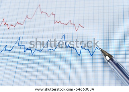 Financial diagram made on millimeter paper in two colors ,red pen on the bottom line