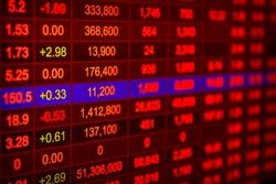 Financial figures background