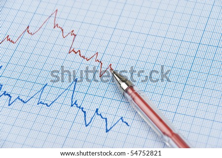 Financial graph made on millimeter paper in two colors ,red pen on the top line