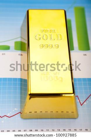 Financial indicators,Chart, Gold bar