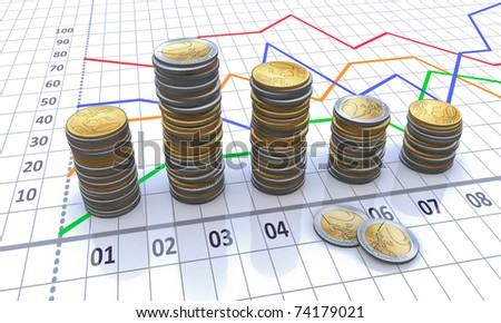 Financial settlement with the charts and coins