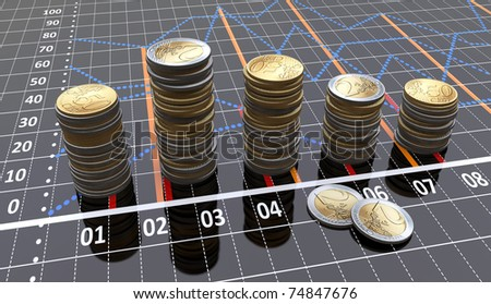 Financial settlement with the linear charts and coins