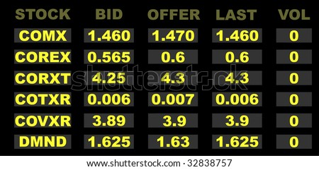 Financial share prices quoted on electronic board.