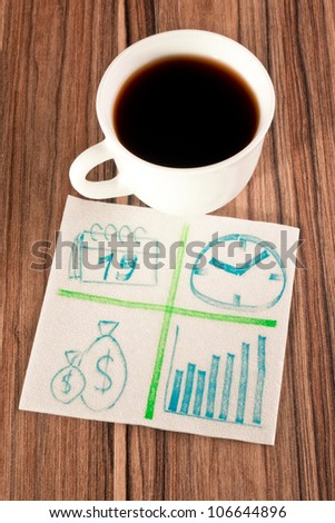 Financial sign on a napkin and cup of coffee