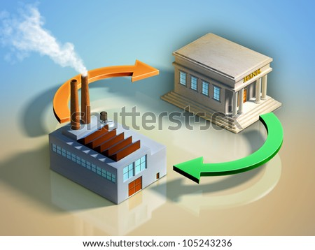 Financial streams between a bank and a factory
