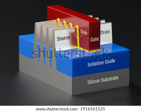 FinFET transistor structure model. Side view. Fin field-effect transistor is an acvitve device of semiconductor chips. 3D rendering. Stok fotoğraf ©